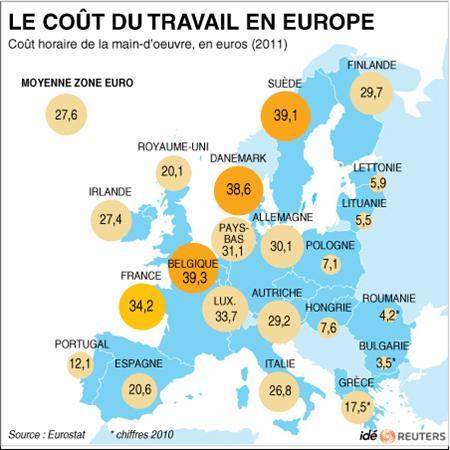 Quel avenir pour l'automobile fabriquée en France ?