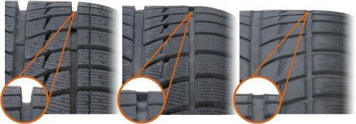 Bien choisir son pneu : de l'importance de la profondeur des rainures